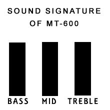 mt600