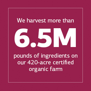 We harvest more than 6.5M pounds of ingredients on our 420-acre certified organic farm