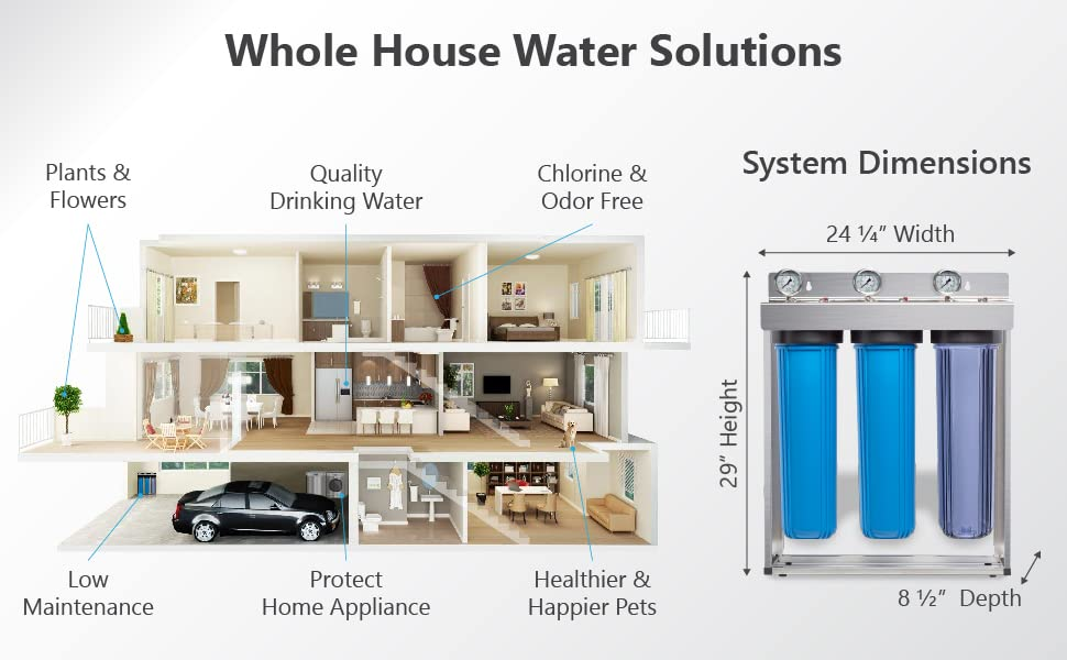 whole house water solutions