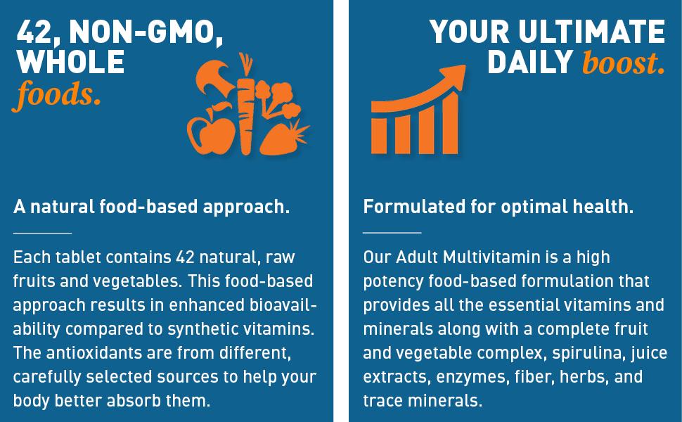 dr tobias, adult multivitamin, non-gmo, natural, vitamins, multivitamins, men, women