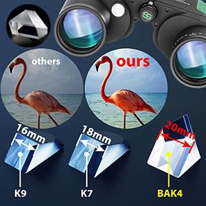 BAK4 FMC Optics