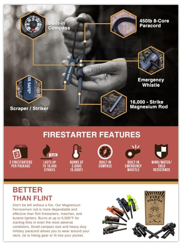 Swiss Safe Fire Starter Features
