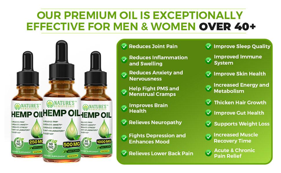premium hemp oil is exceptionally effective for men & women over 40
