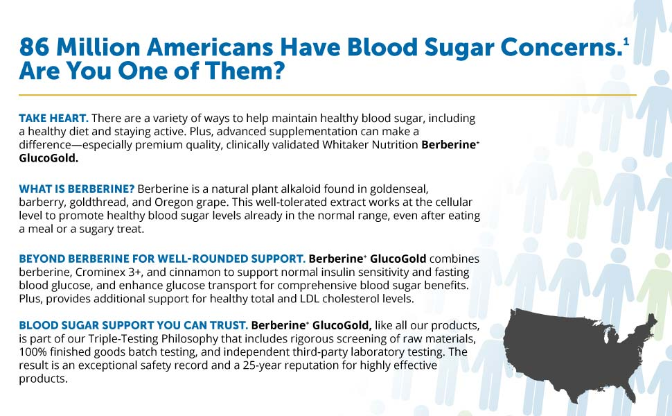 86 Million Americans Have Blood Sugar Concerns.1 Are You One of Them?