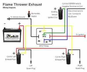 How to Build and Install Exhaust Flame Throwers ~ Roadkill Customs