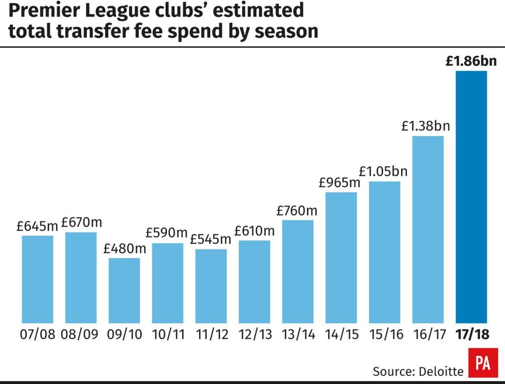 Premier League Table 17 18 Predictions   Review Home Decor
