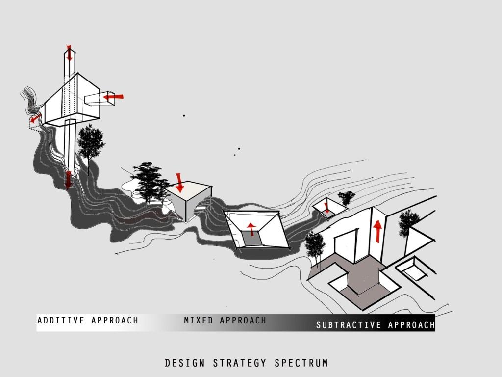 design strategy-4