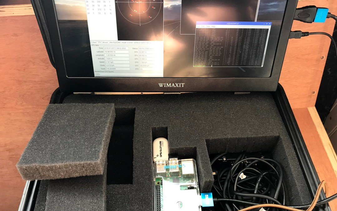 Solar powered portable and waterproof pc with monitor