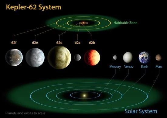 科學家稱1200光年外系外行星表面或擁有海洋 組圖