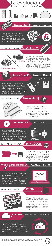 La evolución del almacenamiento informático #Infografía #Internet #Tecnología