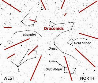 Lluvia de estrellas o Tormenta de meteoros? las Dracónidas