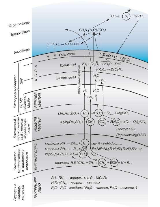 Najspoľahlivejší spôsob dátumové údaje fosílií