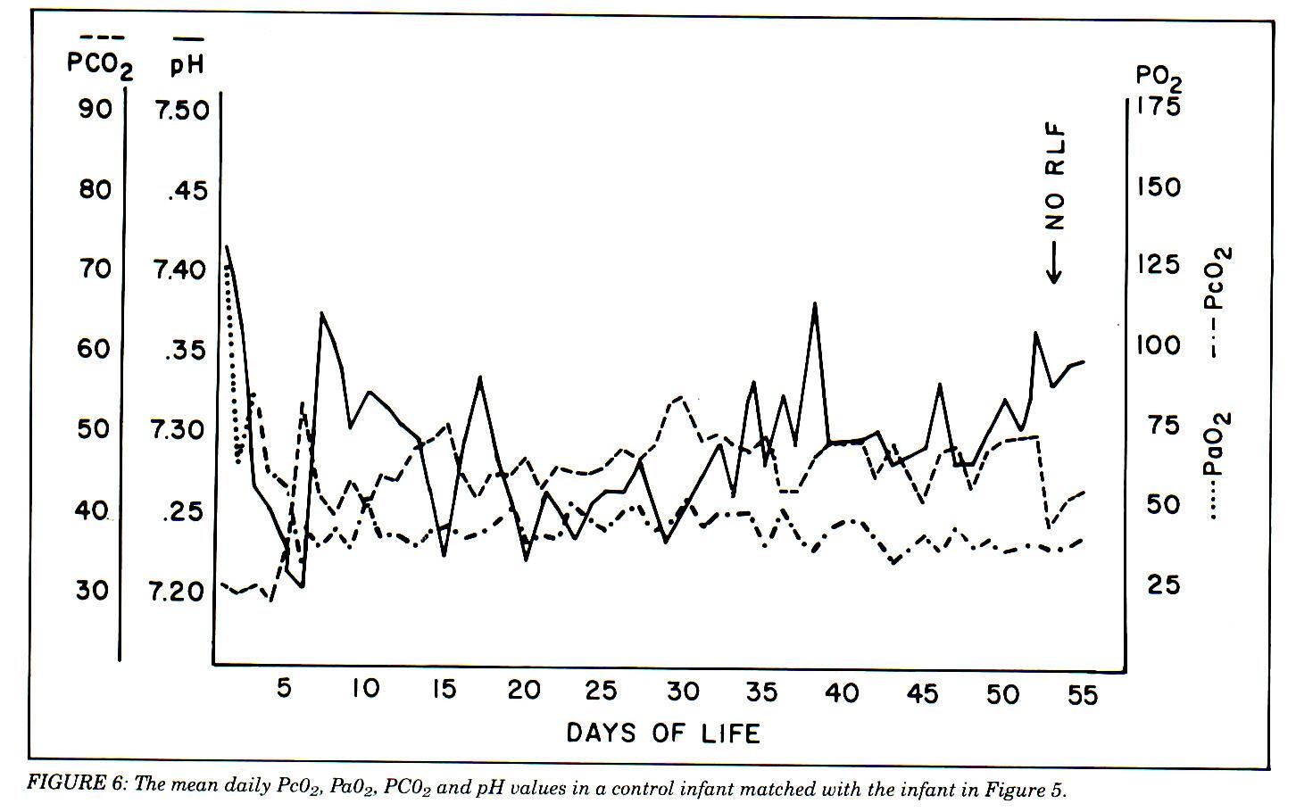 Co2 Water Ph Chart