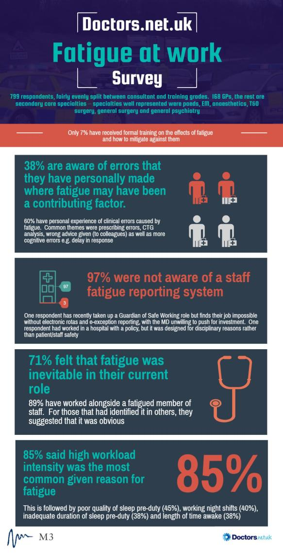 how to avoid fatigue at work