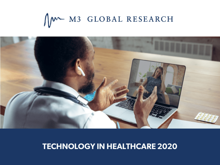 Technology and telehealth in Healthcare