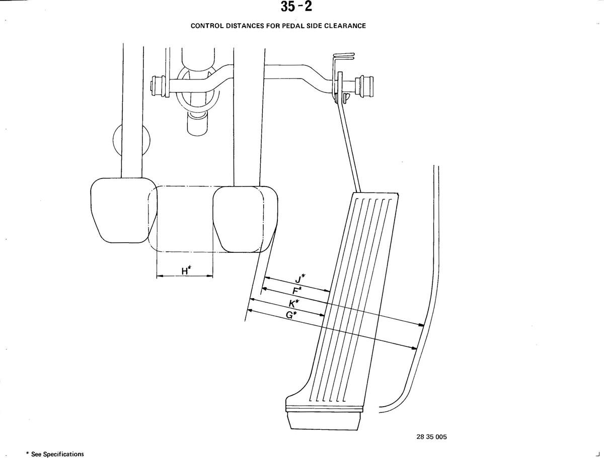 Pierre S E30 M3 Buildup Pedals