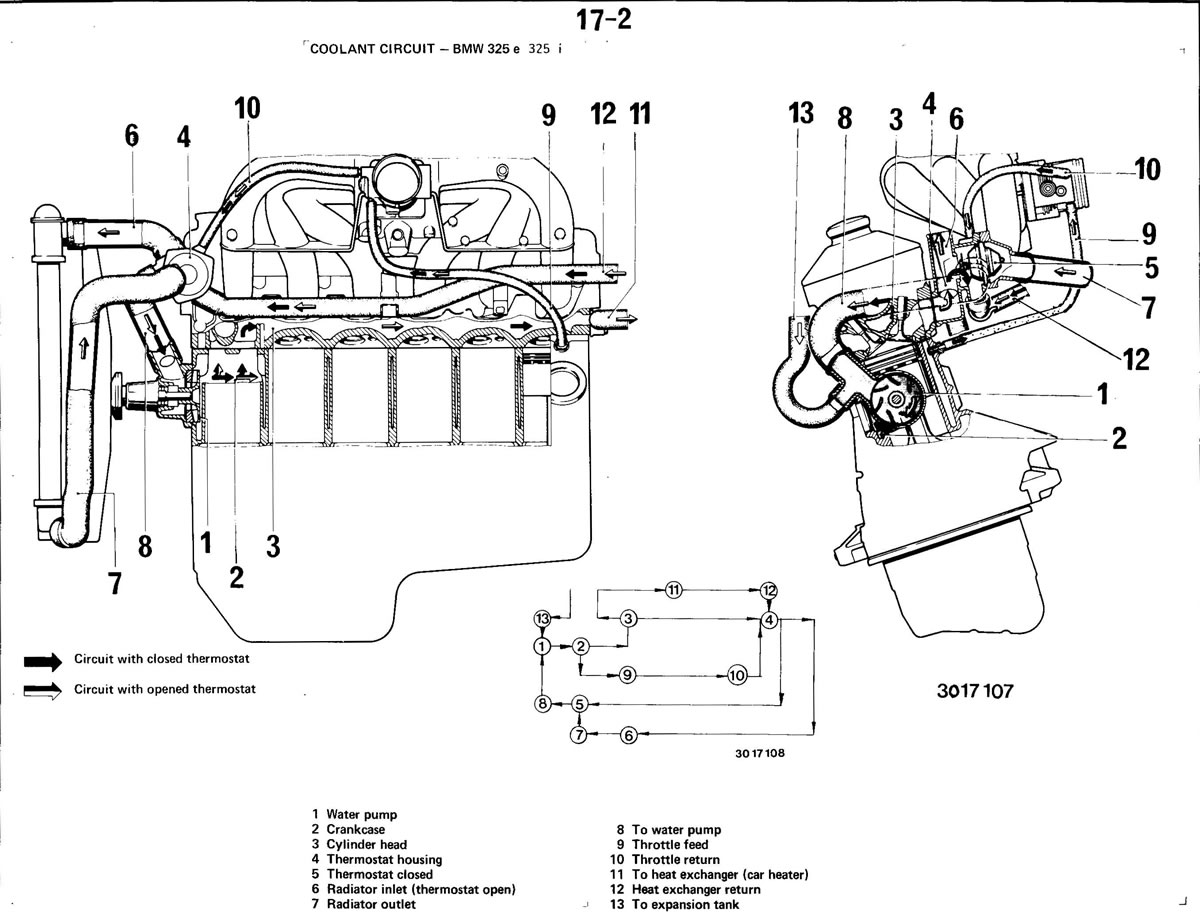 Pierre S E30 M3 Buildup Radiator