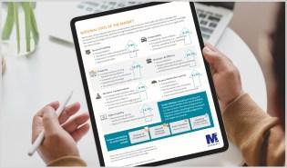 SLSS Market Report Image Q4-2020