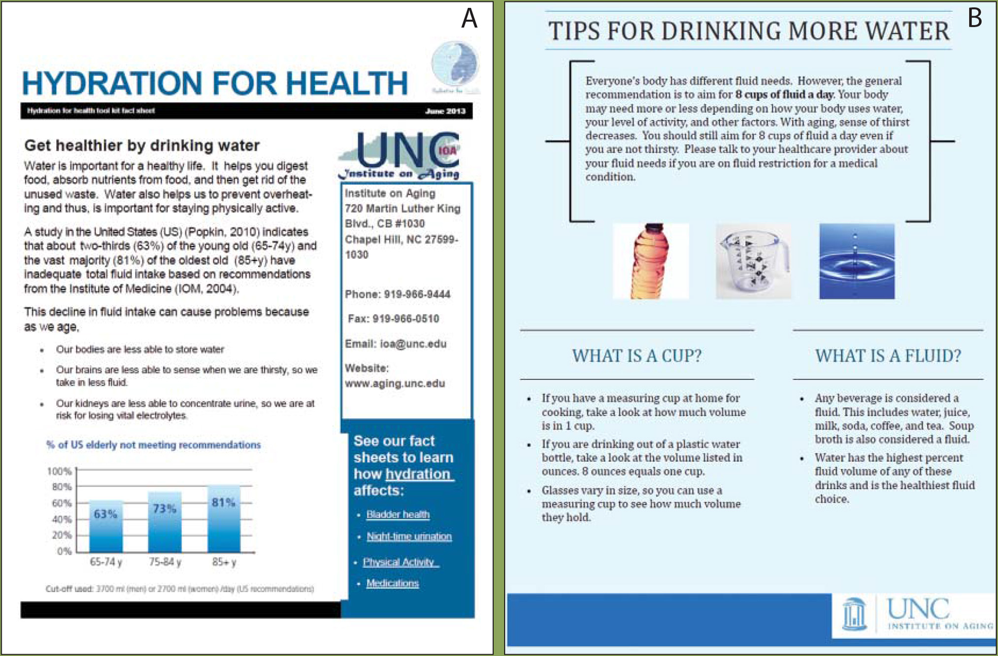Hydrate For Health Listening To Older Adults Need For Information