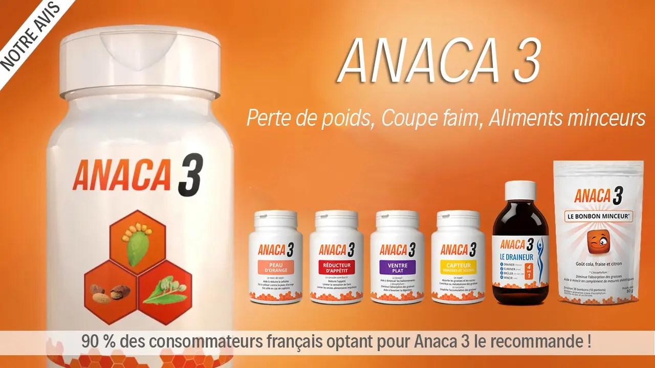 Anaca3 Notre Avis Amp Verdict Apr 232 S 3 Mois D Essai