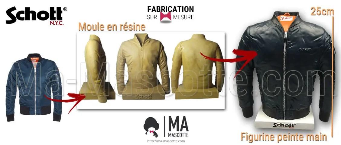 Fabrication Figurine Sur Mesure Résine Goodies. Figurine Personnalisée.
