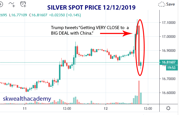 silver prices react to US China trade war developments