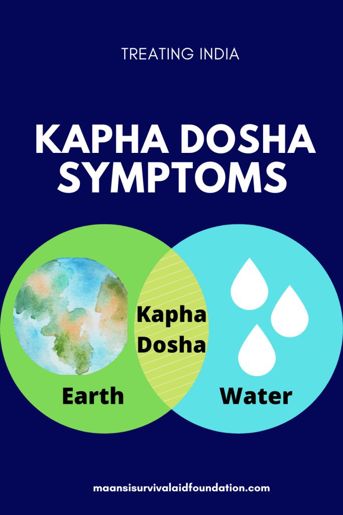 Symptoms of imbalanced Ayurvedic doshas- Kapha