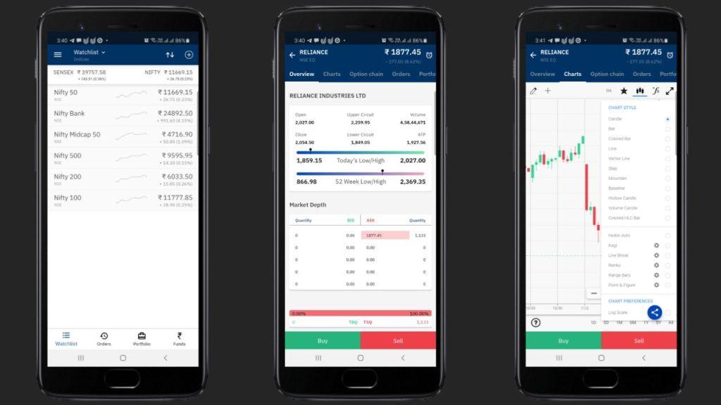 Upstox Trading Platform Reivew