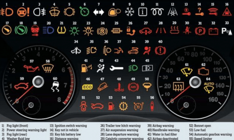http://www.dailymail.co.uk/news/article-2381805/Warning-ahead-98-cent-drivers-understand-dashboard-lights.html
