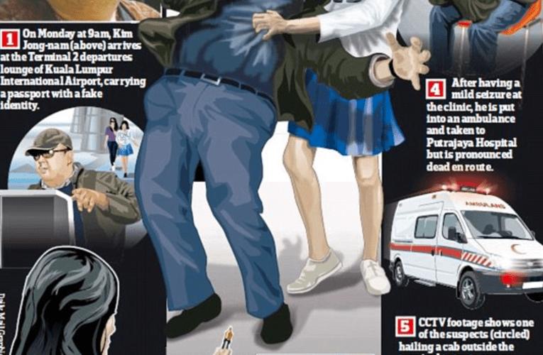 海外メディアがキム・ジョンナム殺害の瞬間をイラスト化。