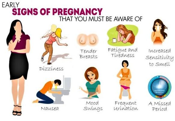 13 Signs You May Be  Pregnant – You may also Experience