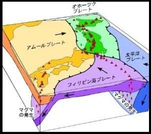 紀伊水道 地震 南海トラフ 前兆 震源 予想 断層 プレート 関係 和歌山県 徳島県 断層 プレート 頻発 前震 巨大地震  中央構造線断層帯 フィリピン海プレート アムールプレート 淡路島