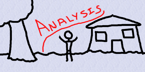 Analysis –  The Drawings Say You're Crazy