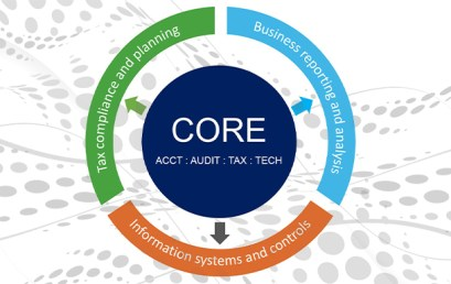 Considering the Core Plus Model