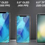 iPhoneXが更に大きく!?ボディはiPhone8と同じサイズ?