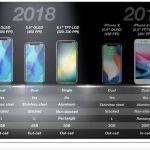 iPhoneXS Plus(6.8インチ版iPhoneX)について【噂やリーク情報まとめ】