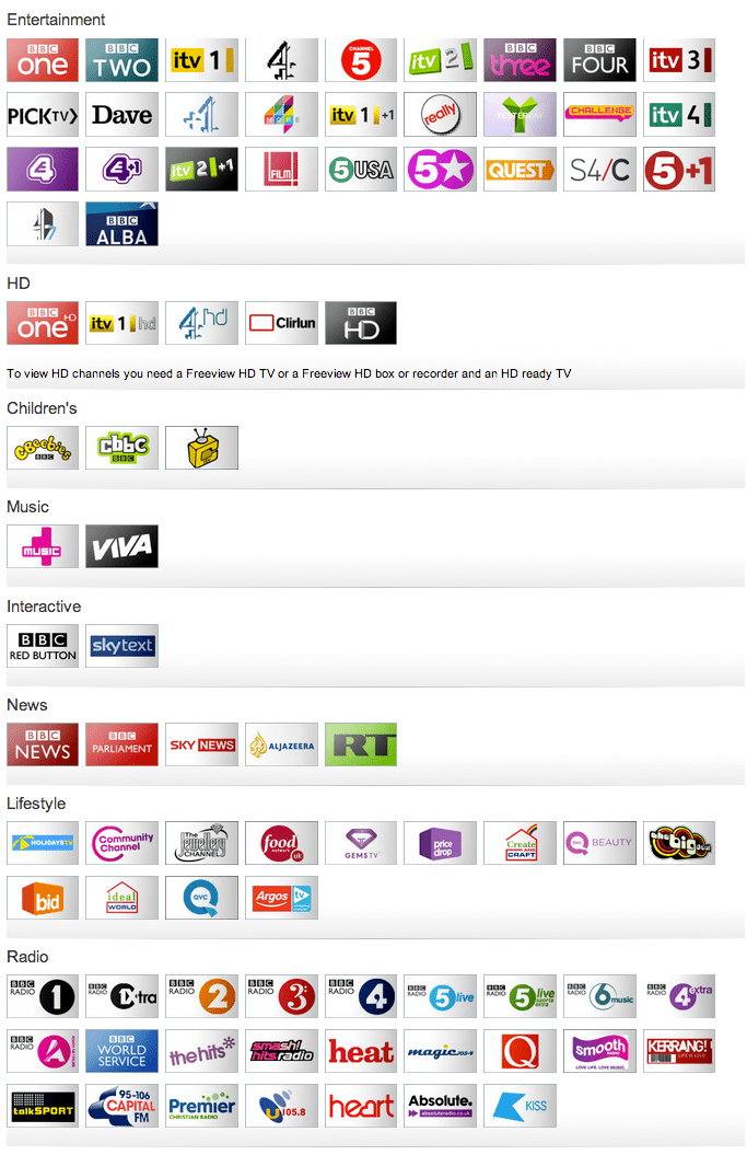 Freeview Channel Guide, bbc1, bbc2, bbc3, itv1, itv2, channel 4, channel 5, dave, picktv, 4music,