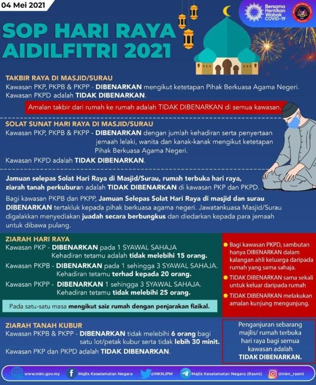 SOP PKP Aidilfitri 2021