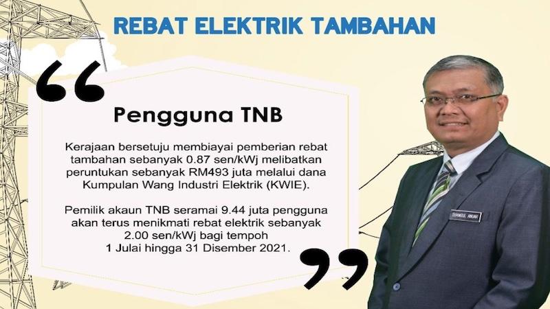Kerajaan Memperuntukkan Rm493 Juta Untuk Kekalkan Kadar Rebat Elektrik Kepada Pengguna Elektrik Di Semenanjung Bagi Tempoh 1 Julai Hingga 31 Disember 2021