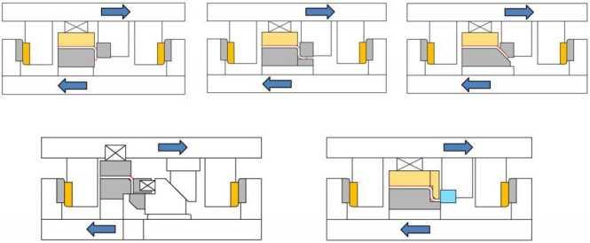 cargas-axiales-troquel