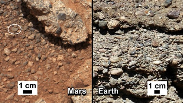 Evidence of Life on Mars Unfolds with Curiosity – The ...