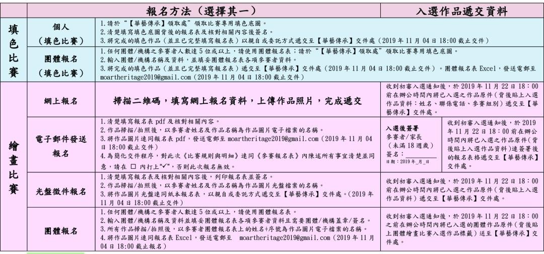 【華藝傳承】2019首屆全澳青幼年藝術比賽 – 澳門采風粉畫協會-Macau of Cai Feng Pastel Society