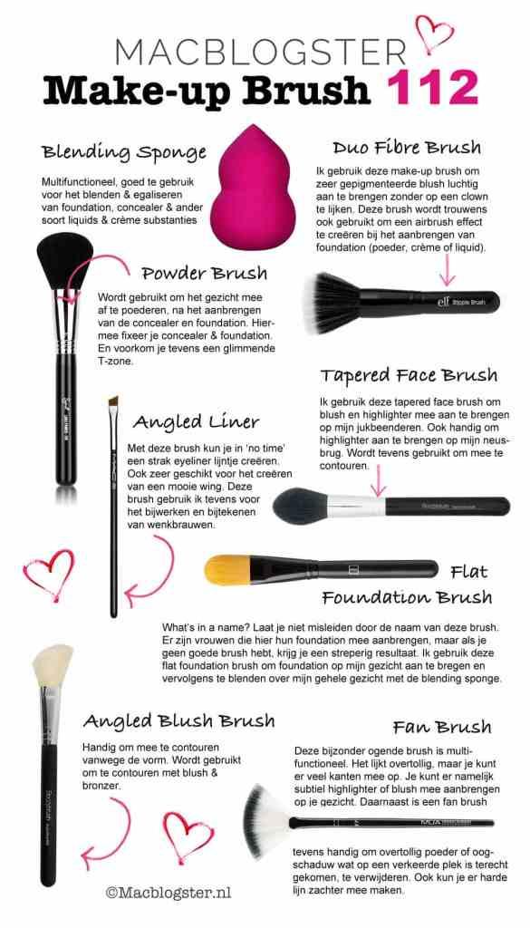 Welke make-up kwasten gebruik je voor je gezicht?