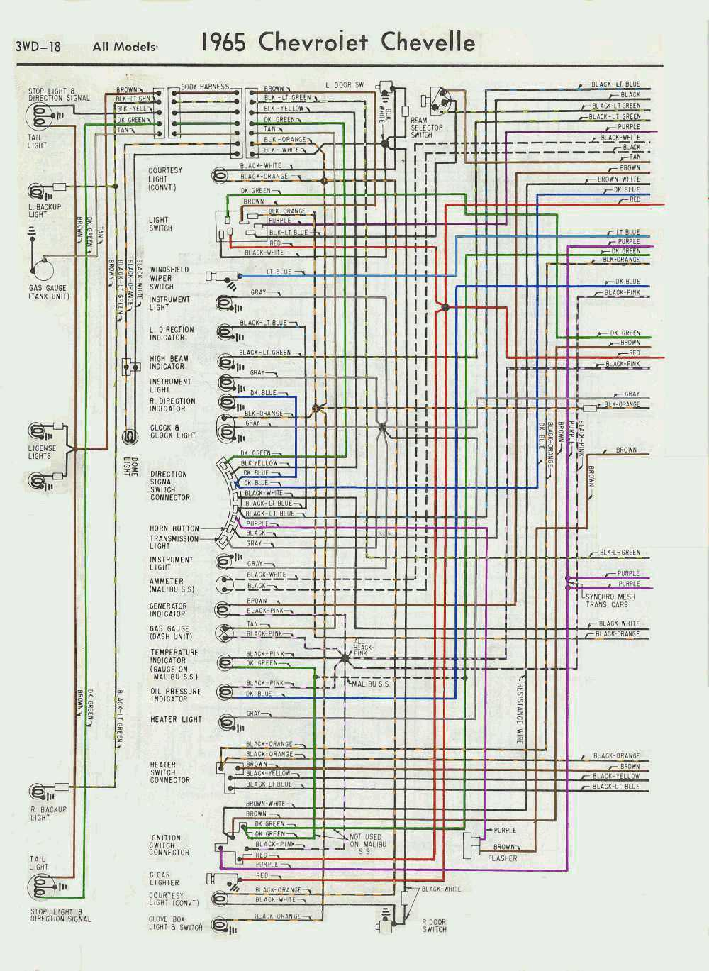 1969 chevelle wiring diagram pdf 1969 image wiring 72 chevelle wiring diagram pdf 72 automotive wiring diagram database on 1969 chevelle wiring diagram pdf