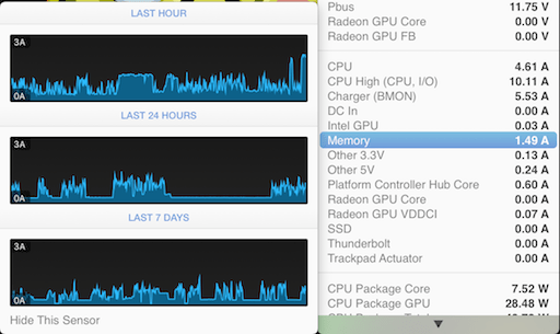 Why the MacBook Pro is limited to 16GB of RAM