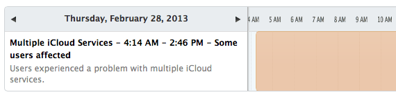 Users experienced a problem with multiple iCloud services.