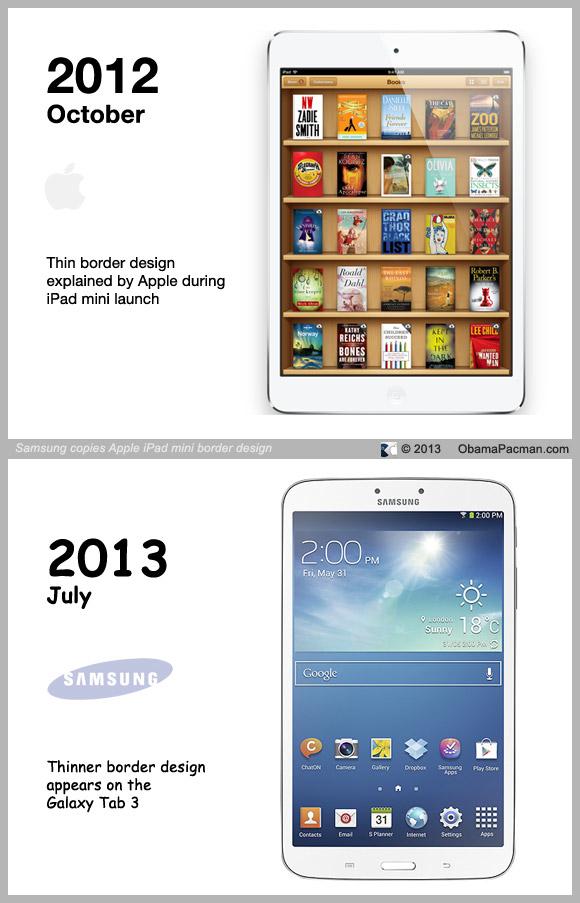 Apple iPad mini vs. Samsung Galaxy Tab 3
