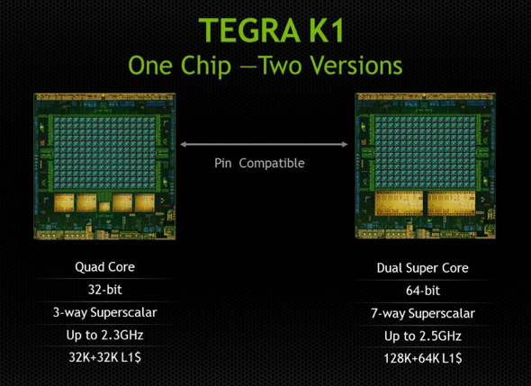 NVIDIA Tegra K1mobile processor available in 32-bit and 64-bit versions