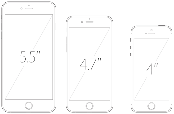 Apple's current lineup of iPhone displays (5.5-inch iPhone 6 Plus left, 4.7-inch iPhone 6 center, 4-inch iPhone 5s/c right)