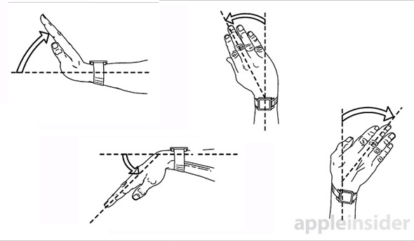 """Apple's patent application for """"Wristband device input using wrist movement"""""""